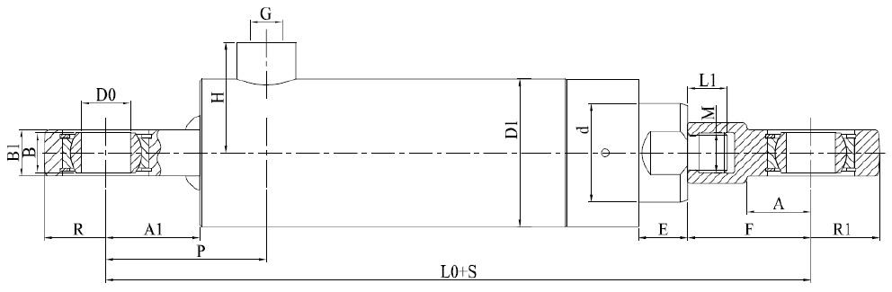 silownik_typu_cbn_wymiary