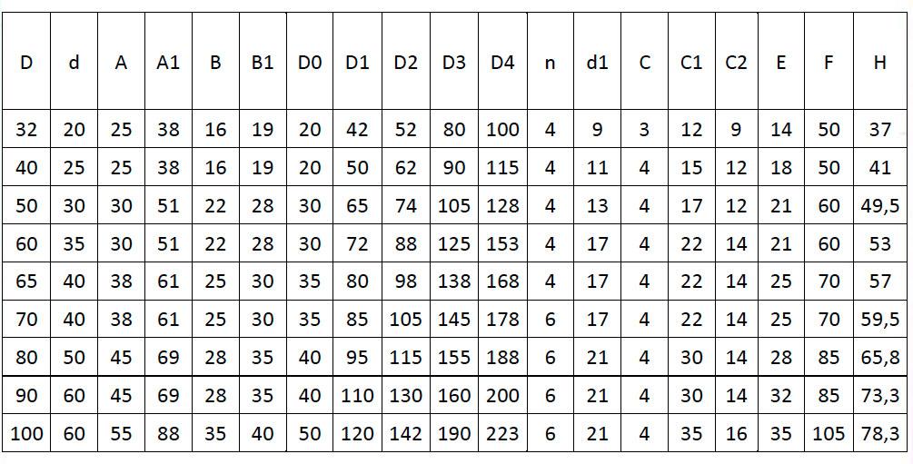 tabela_wymiarowa_1