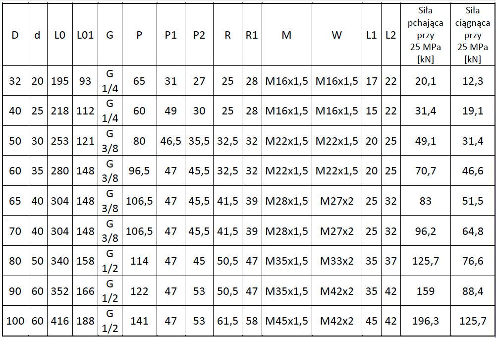tabela_wymiarowa_2