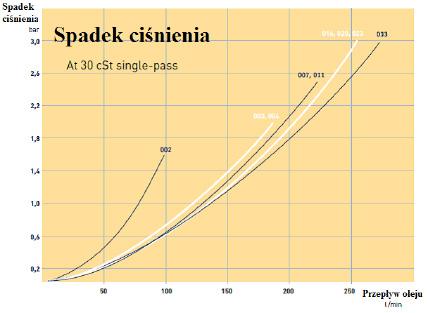 ldc_spadek_cisnienia